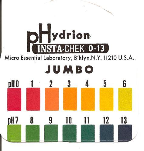 Ph Litmus Paper Scalejpg (1554×1626)  Acids & Bases