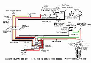 21 Unique Inboard Boat Ignition Switch Wiring Diagram