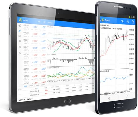 mt4 for android metatrader 5 android help
