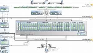 Enterprise Deployment Overview