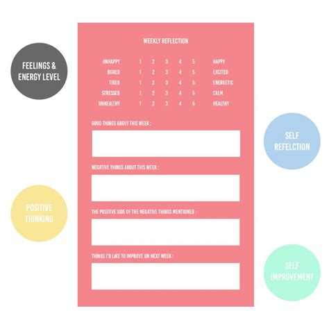 100day planner 100 day happiness planner by emilie