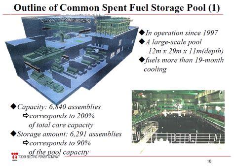 tepco fukushima daiichi nuclear power station spent fuel