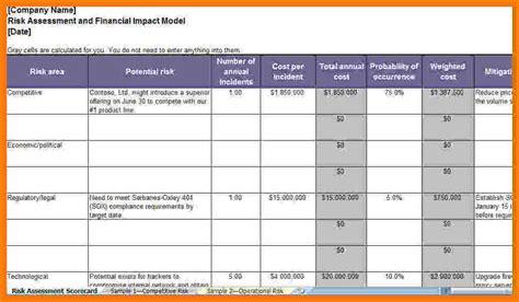 risk assessment matrix template risk matrix template excel calendar template excel