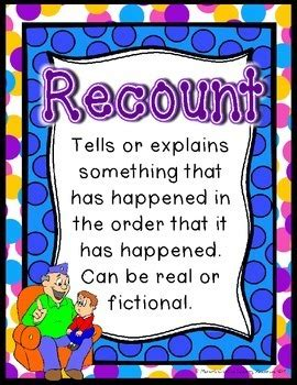 recount writing pack  anchor charts  differentiated