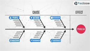Fishbone Diagram  U2013 Prezi Presentation Template