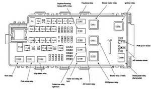 similiar 2002 mountaineer fuse diagram keywords 2001 mercury mountaineer fuse box diagram 2001 engine image for