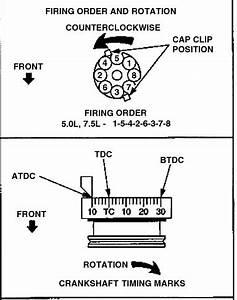 1992 Ford F 150 Engine Diagram 5 8 : do yuo have a spark plug wiring diagram for a 1992 ford f ~ A.2002-acura-tl-radio.info Haus und Dekorationen