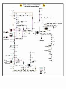 Single Line Diagram Gardu Induk
