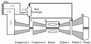 A  Ge Lm2500  Gas Turbine  Courtesy Of Mea B  Engine