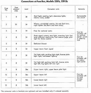Fuse Confusion 1965 220seb
