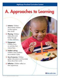 we don t learn from experience we learn from reflecting 490 | cb7b7722a718610f86106ea89ce02377 preschool curriculum preschool learning