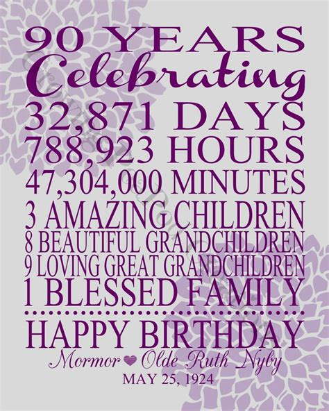Birthday Quotes For Young Men Quotesgram. Instagram Quotes Tags. Disney Quotes By Movie. Tumblr Quotes Purple. Christmas Quotes Clever. Quotes About Change En Espanol. Tumblr Quotes Instagram. Alice In Wonderland Quotes Riddle. You Forget Quotes