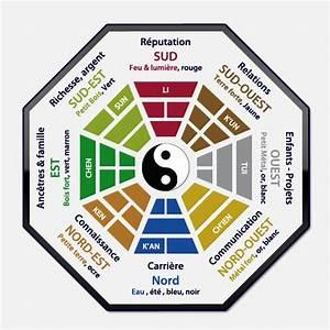 les 25 meilleures idees concernant feng shui chambre sur With exceptional le feng shui et les couleurs 4 le fengshui la cuisine
