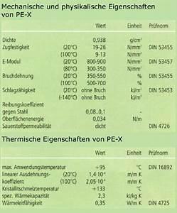 Zugfestigkeit Schrauben Berechnen : bruchdehnung einheit metallschneidemaschine ~ Themetempest.com Abrechnung