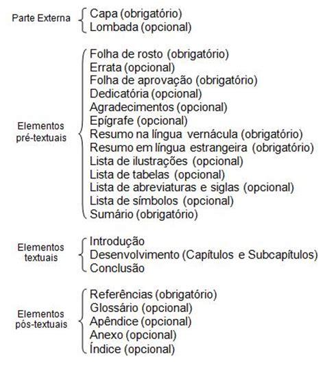 formatação de tcc e monografia nas normas da abnt normas da abnt para formatação de trabalhos acadêmicos
