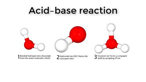Acidbase Reaction Youtube