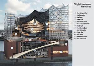 Hotel Nähe Elbphilharmonie : news seite 2 schober ~ Watch28wear.com Haus und Dekorationen