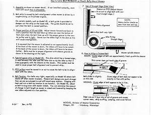 Woods L59 Belly Mower Belt Diagram