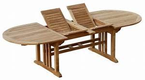 Table En Teck Jardin : table de repas exterieur ovale en teck massif brut double ~ Melissatoandfro.com Idées de Décoration