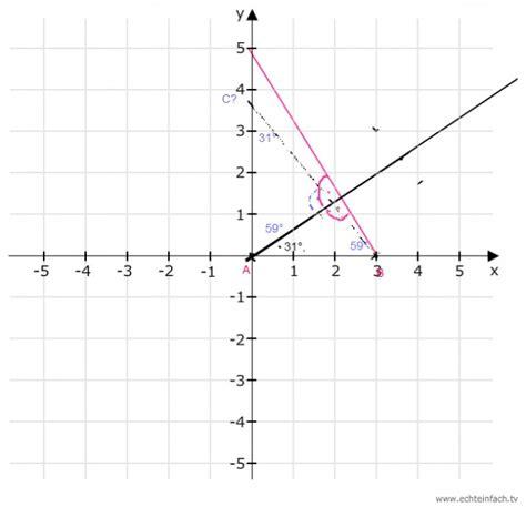 berechnung von koordinaten der ecke  eines rechtwinkligen