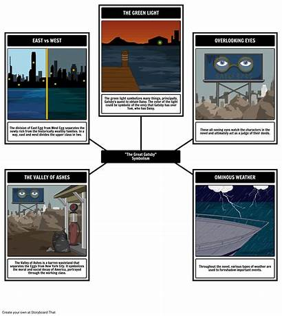 Gatsby Symbolism Rebeccaray Storyboard Copy Powerpoint