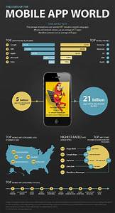 interesting infographic....from 2011 - BlackBerry Forums ...