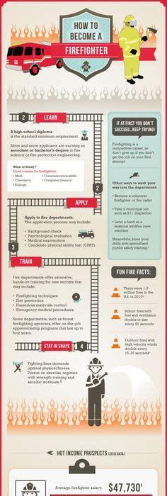 firefighter resume  firefighter resume resume