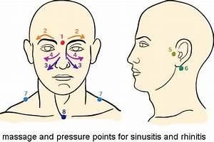 how to relieve sinus pressure in face