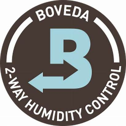 Boveda Humidity Pack Control Gram Way Cigar