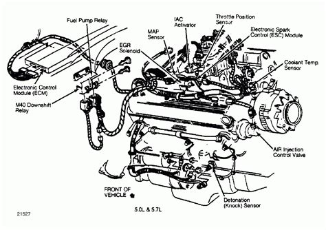 Wiring Harnes For S10 L Engine by Chevy Avalanche Wiring Harness Wiring Diagram Database