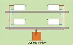 Wohnung Putzen Mit System : faq wgs dresden ~ Lizthompson.info Haus und Dekorationen