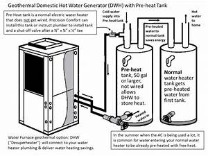 Hook Up 2 Water Heaters  How To Hook Up An Electric Hot Water Tank