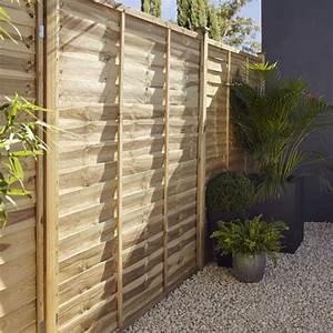 Decoupe De Bois Brico Depot : elegant panneau bois droit blooma salouen x h cm castorama ~ Melissatoandfro.com Idées de Décoration