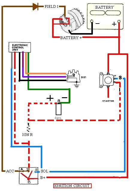Jeep Starter Wiring Harnes by Wiring Harness Questions
