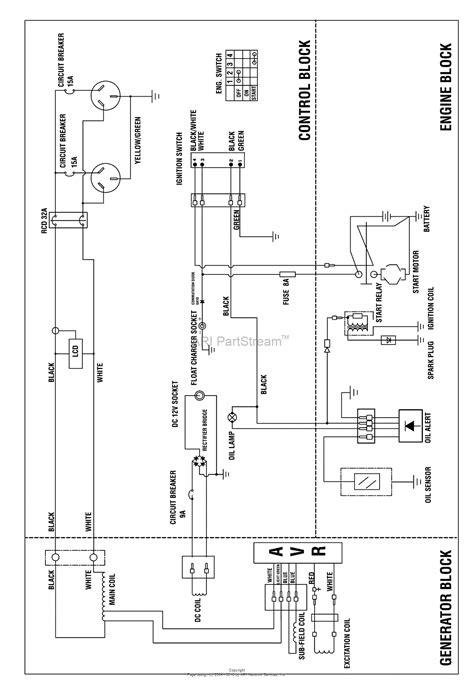 briggs and stratton power products 030620 00 7 000 watt briggs stratton elite aus parts