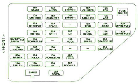 2007 kia sportage fuse box diagram circuit wiring diagrams