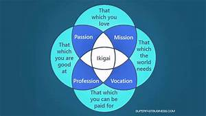 How To Find Your Reason For Being  U2013 Delving Into Ikigai
