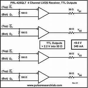 4 Ch  Lvds Receiver  Ttl Outputs  Sma I  Os  U2013 Pulse