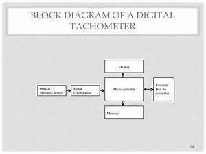 Tachometers  U2013 An Overview