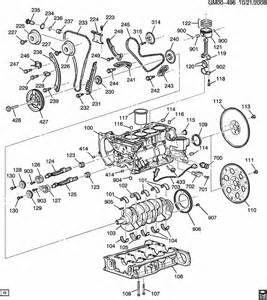 similiar engine diagram for motor ecotec 2 2 keywords engine diagram for motor ecotec 2 2