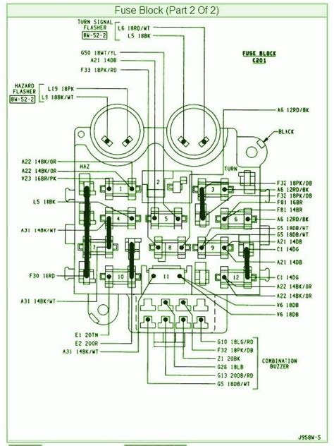 1992 jeep wrangler wiring diagram fuse box and wiring