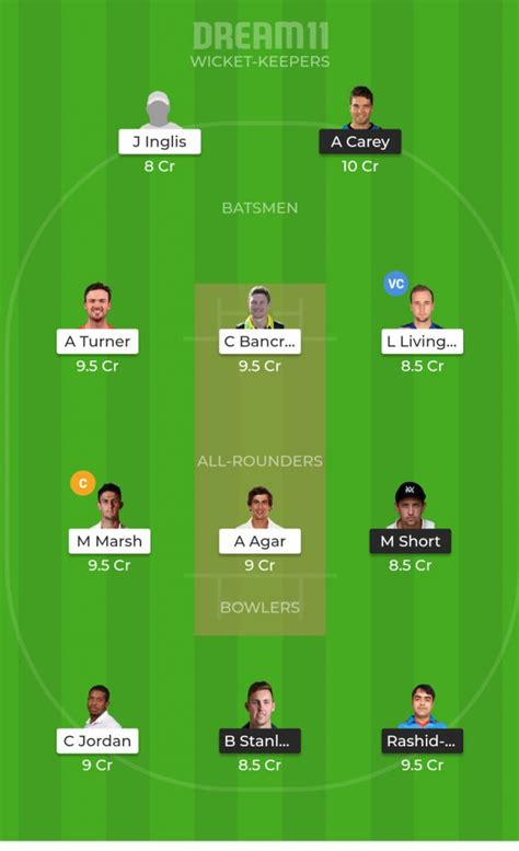 Perth scorchers page on flashscore.com offers perth scorchers results, fixtures, standings and match details. BBL 2019-20: Adelaide Strikers vs Perth Scorchers Dream 11 ...