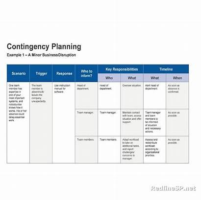 Contingency Plan Example Redlinesp Template