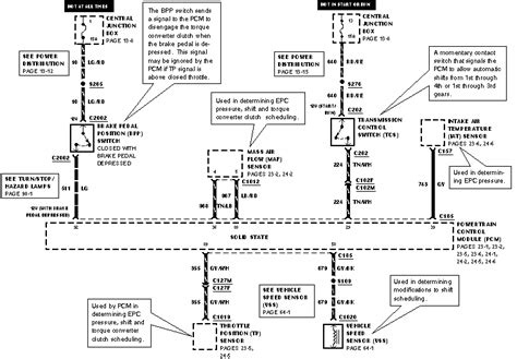 Need Factory Wiring Diagram For Mercury Grand Marquis