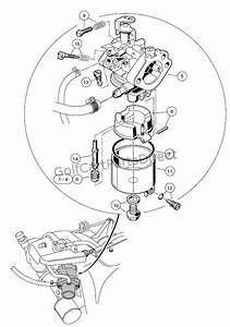 Club Car 290 Engine Diagram