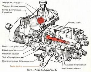 Pompe Injection Cav 3 Cylindres : prix d 39 un tracteur agricole neuf trouvez le meilleur prix sur voir avant d 39 acheter ~ Gottalentnigeria.com Avis de Voitures