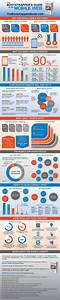 The Ultimate Mobile Web Infographic  Bootstrapper U0026 39 S Guide