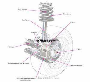 Super Duty Suspension Diagram