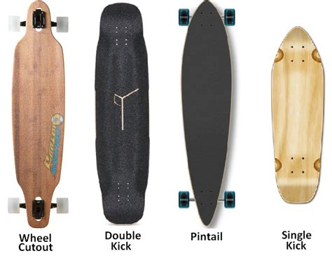 The Ultimate Beginner's Guide To Longboarding  The Board