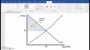Using Ms Word To Draw Diagrams For Economics 2